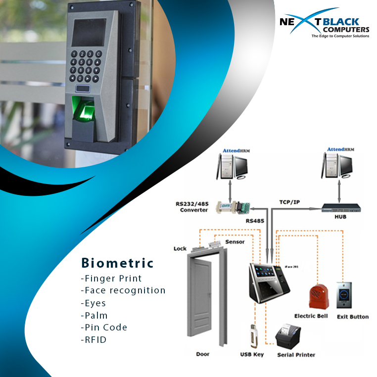 access control system and solution in Bahrain - Access Control System and solution